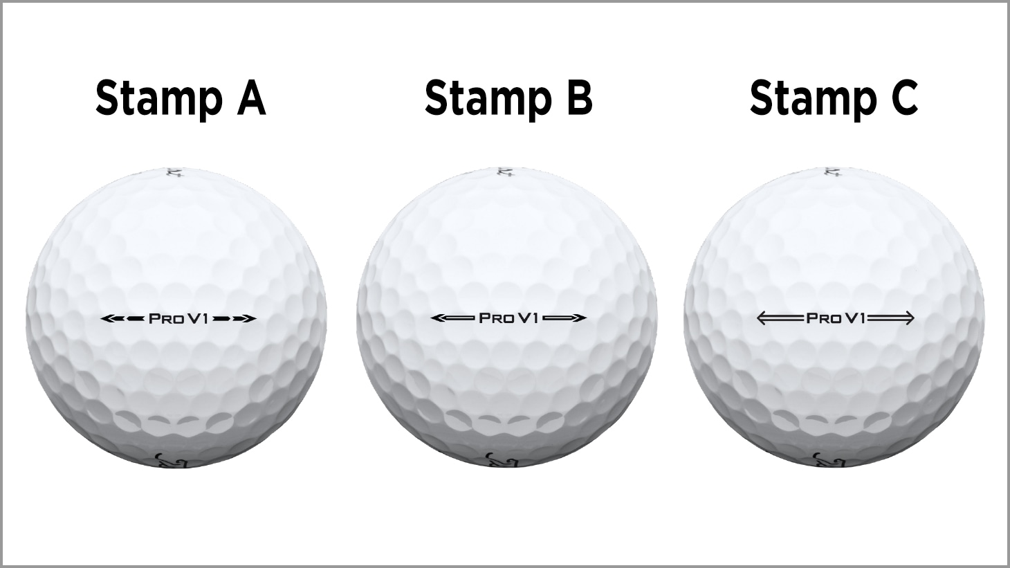 In our 2020 Sidestamp Survey, golfers were...